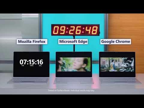 Battery Life Challenge: Edge Beats Chrome And Firefox