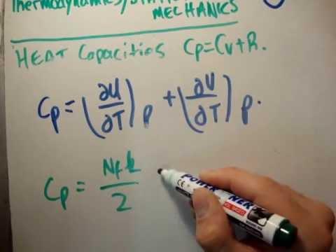 Thermodynamics 6 : Heat Capacity