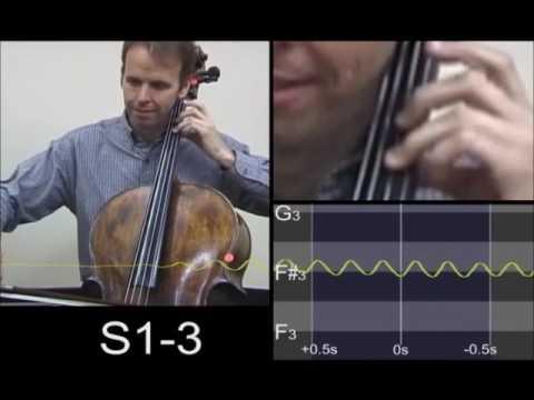 Vibrato in slow motion - cello third finger