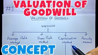 #1 Valuation of Goodwill - Concept -Corporate Accounting -By Saheb Academy ~ B.COM / BBA / CMA