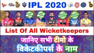 IPL 2020 - List Of All 8 Wicket keepers Ranking For All Teams | IPL Auction | MY Cricket Production