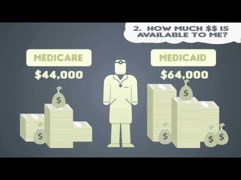 The HITECH Act: Electronic Health Records and Meaningful Use