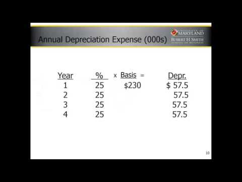 Capital Budgeting   Straight Line Depreciation Friday  March 18  2016 at 2 53 33 AM default 52cbd833