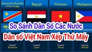 So sánh dân số các nước trên thế giới 2020 - Việt Nam xếp thứ mấy