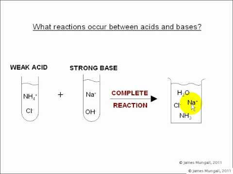 6a. Acid base titrations - pH curves and suitable indicators