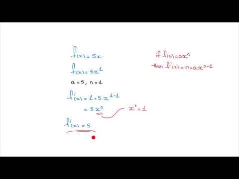 Power Rule for Differentiation - Tutorial 1
