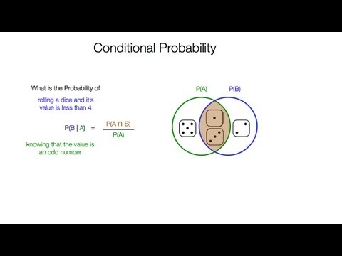 How to Calculate Conditional Probability
