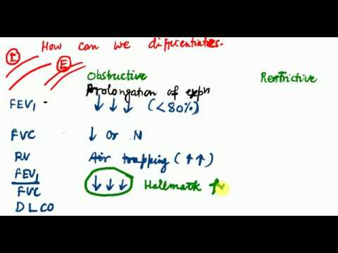 MEDICINE Lectures , Respiratory , TP 12 , RESTRICTIVE and OBSTRUCTIVE LUNG DISEASES
