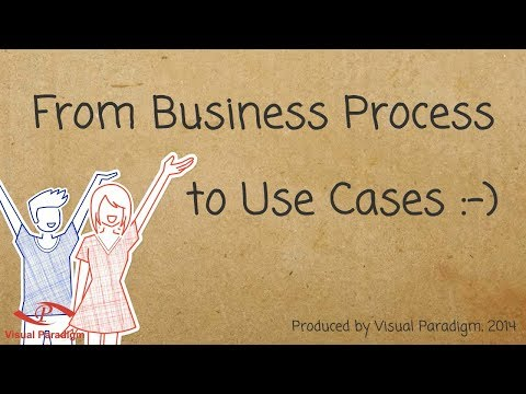 From Business Process to Use Cases