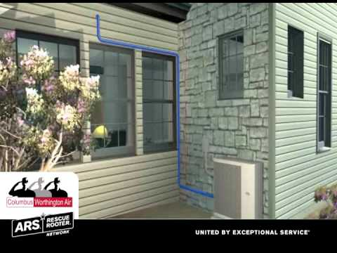 All about Ductless Mini Split Systems, Columbus Worthington Air