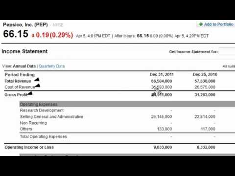 Gross Profit & Gross Profit Margin on the Income Statement