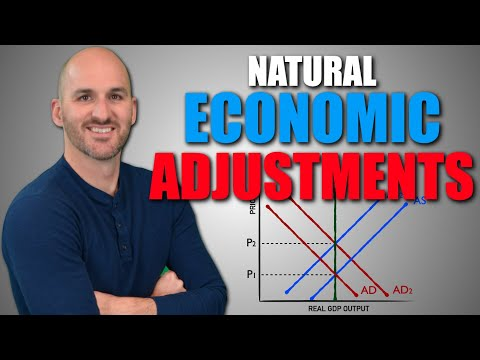 Macro: Unit 2.7 -- Natural Economic Adjustments