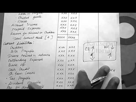 Funds Flow Statement #1 [ Schedule of Changes in Working Capital ] :-by kauserwise tutorial