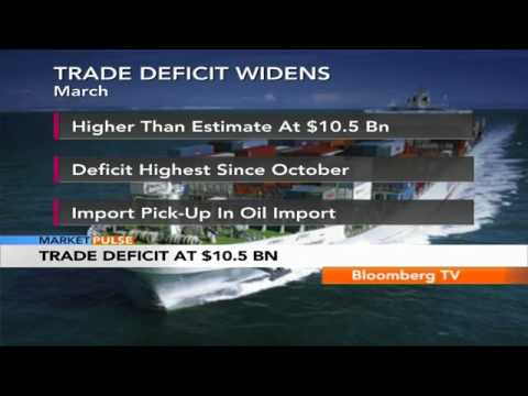 Market Pulse- Trade Deficit Widens To $10.5 Bn
