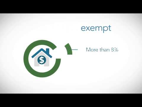 Who Qualifies for an Affordable Care Act Exemption (Obamacare)? -- TurboTax Tax Tip Video