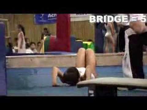 Nica Hults USA Gymnastics TOPs Testing July 15, 2007