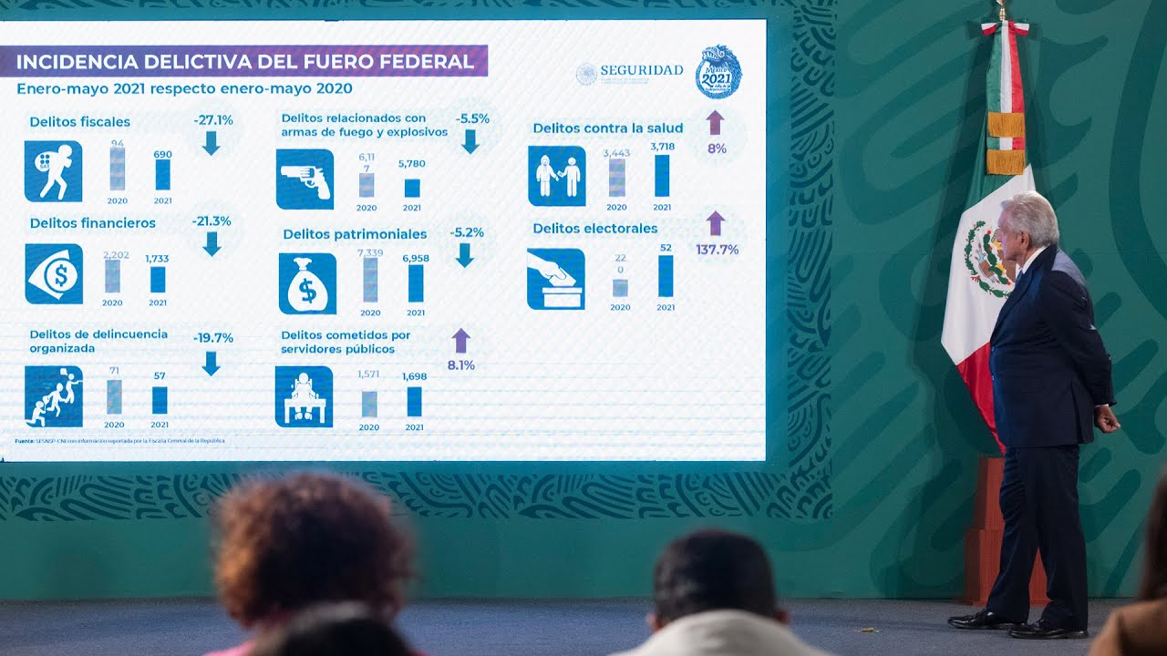 Consejería Jurídica atraerá caso de Reynosa, Tamaulipas. Conferencia presidente AMLO