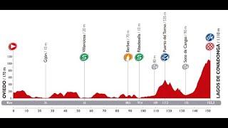 Vuelta a España 2014 15a tappa Oviedo-Lagos de Covadonga (152 km)