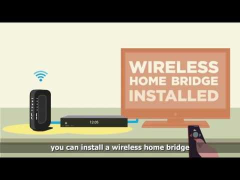 Fibre Broadband Installation - What you need to know