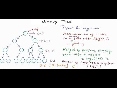 Data structures: Binary Tree
