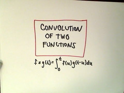 Convolution of Two Functions