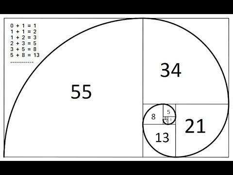 Java How-To : Fibonacci Numbers using Patterns