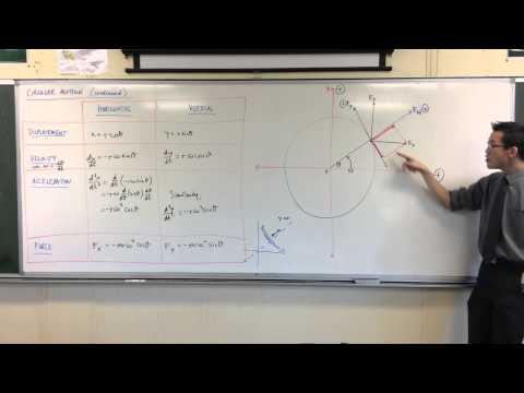 Uniform Circular Motion: Determining Tangent & Normal Forces
