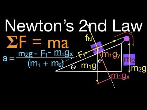 Newton's 2nd Law (13 of 21) Calculate Acceleration with Friction; Inclined Plane, Pulley, Two Masses