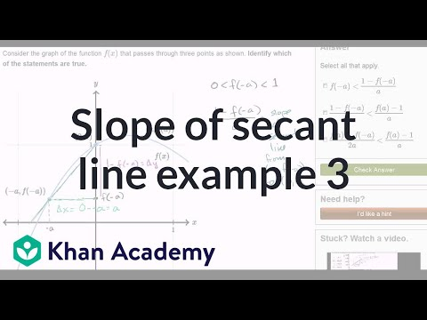 Slope of a secant line example 3 | Taking derivatives | Differential Calculus | Khan Academy