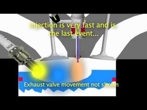 GDI vs PFI Fuel Injection