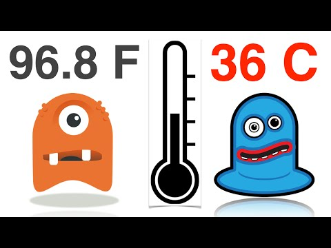Fast Math Tricks And Techniques Celsius To Fahrenheit Conversion Shor