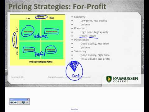 Marketing Mix: Pricing Strategies