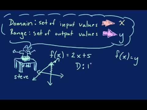 Introduction to Domain & Range.mp4