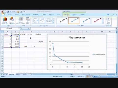 Excel, plot multiple sets of data all on one graph.