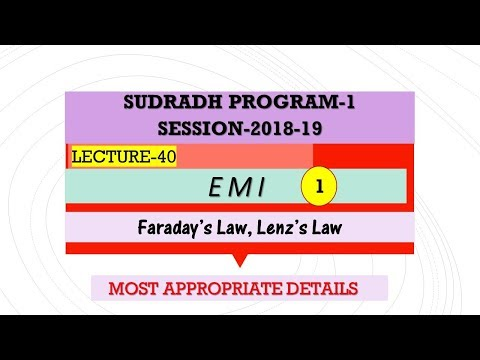 L-40, EMI -1, [ Sudradh-1] 2018-19 , xii Physics fundamentals