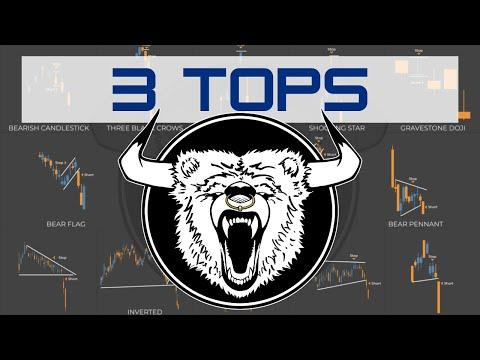 Triple Top Patterns - What Does a Triple Top Pattern Mean?
