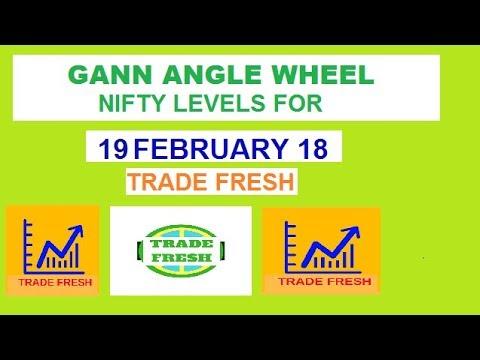 NIFTY LEVELS FOR  19 FEB 2018 || हिन्दी ||  GANN ANGLE WHEEL