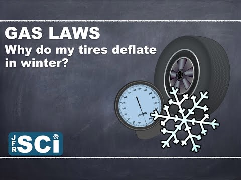 Gas Laws: Why do my tires deflate in winter?