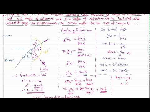 Ray Optics Problem Critical Angle when Reflected and Refracted are Perpendicular for JEE and NEET