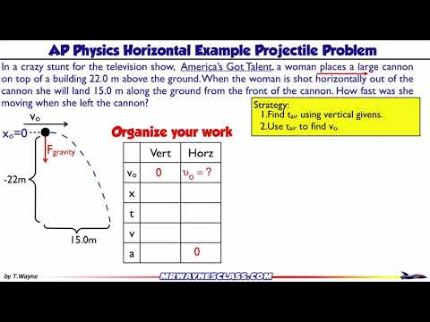 Horizontal Projectile Motion Example 1