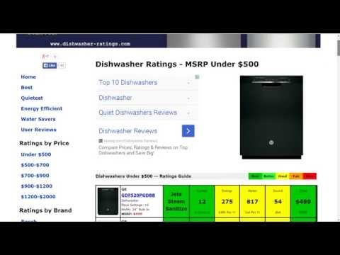 Dishwasher Reviews - Cheap Dishwashers