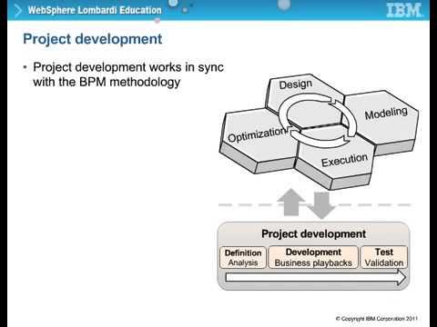IBM Business Process Manager Basics