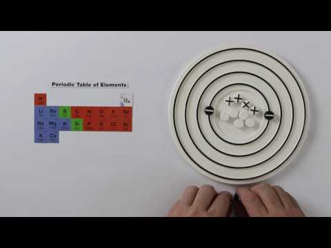 Tutorial on the Electronic Structure of first few Elements of the Periodic Table