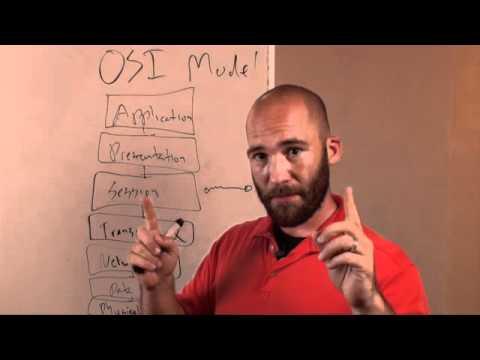The OSI Model Demystified