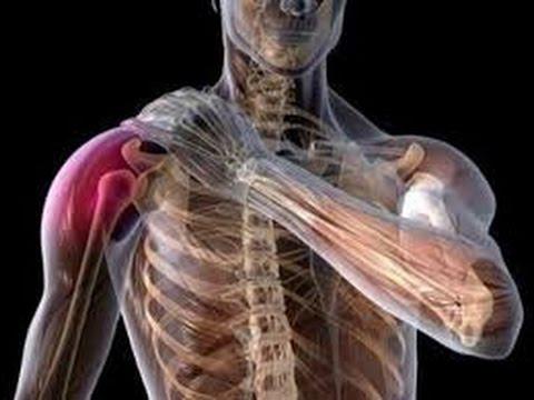 An Effective Self Treatment for Shoulder (Tendonitis, Bursitis, Impingement) : MORE ''ROM''