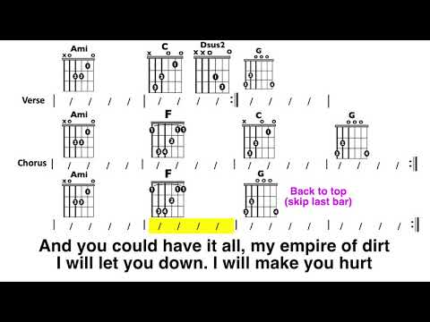 Hurt (Johnny Cash) Chord and Lyric Play-Along