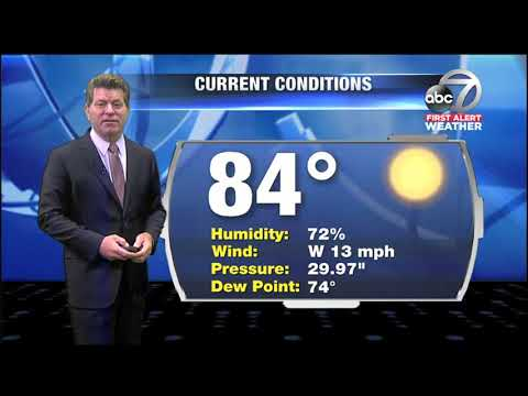 Video: First Alert Weather - 6pm June 1, 2018