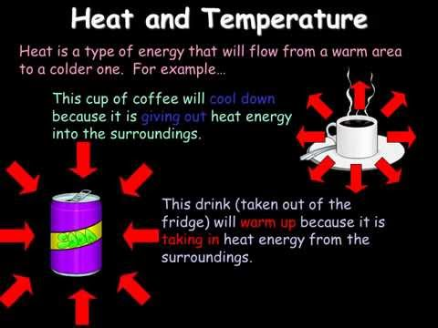 GCSE Year 10 1a: Thermal Energy Revision