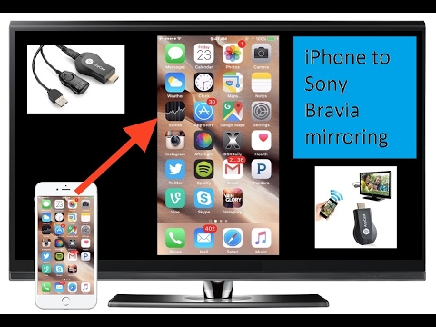 Unboxing Anycast Dongle. Mirror or Screen Android/iPhone to Sony Bravia TV