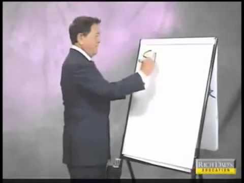 ▶ How to Raise Capital  The #1 Skill of an Entrepreneur Robert Kiyosaki